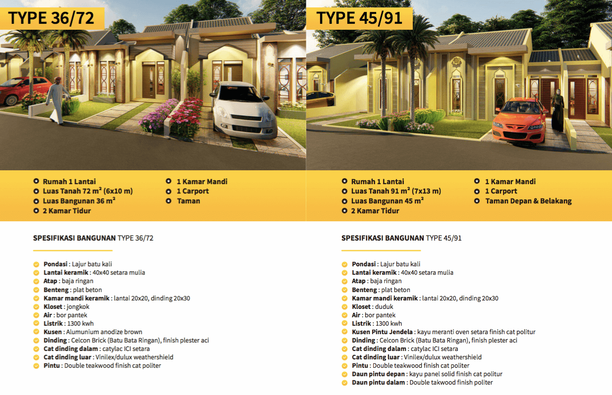 spesifikasi the ortensia village type 36 dan 45